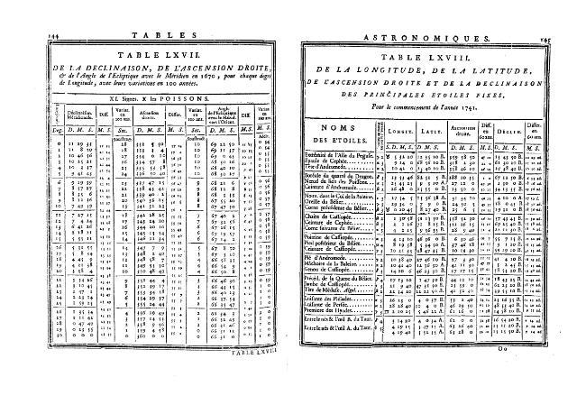 Tables astronomiques - Tables LXVIII.-CI. - [Cassini, Jacques, 1677-1756] - [[S.l.] : Il Giardino di Archimede, 1740.]